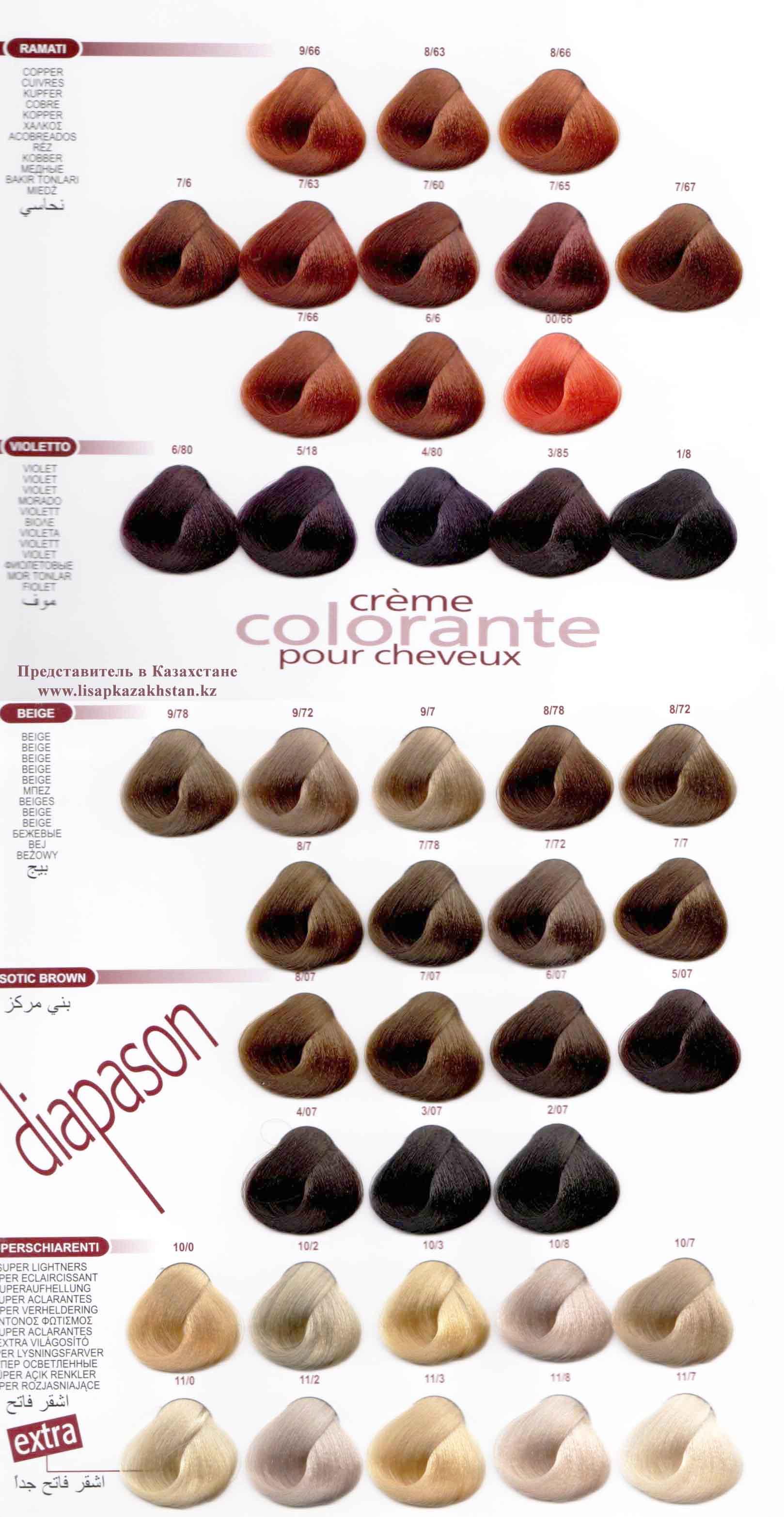 Палитра краски для волос