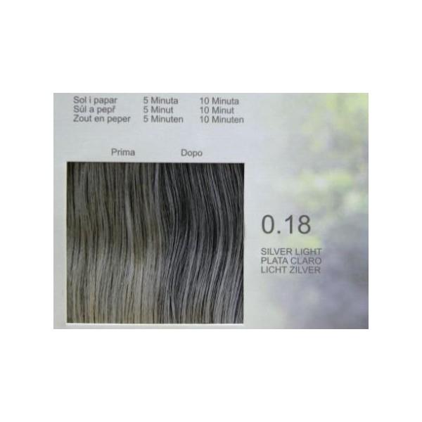 Лечение волос маслами видео